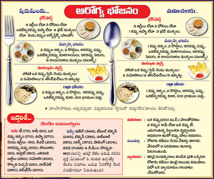 Telugu Health Tips Tips For Food Items To Be Taken In A Routine Day For Men And Women Detailed Chart Given