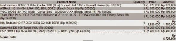 Biaya PC Rakitan untuk Main PES 2015