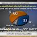 Sondaggio Demopolis per Otto e Mezzo sulla decadenza di Berlusconi