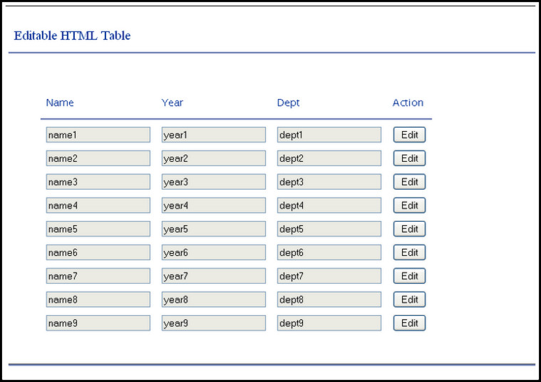 Developer 39 s blog create editable html table using javassript for Table design using php