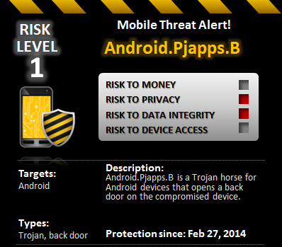 new-android-virus-reported-by-symantec