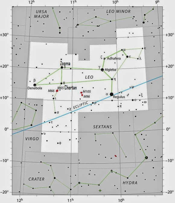 2 - Mặt Trăng gần sao Regulus, trái tim của Sư Tử.