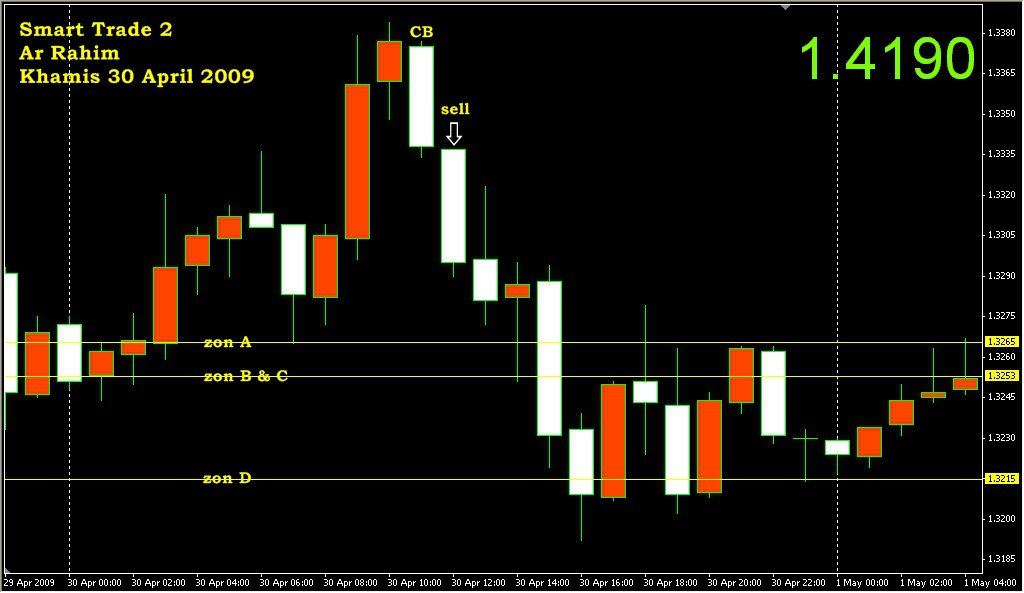 Rbs forex trading platform