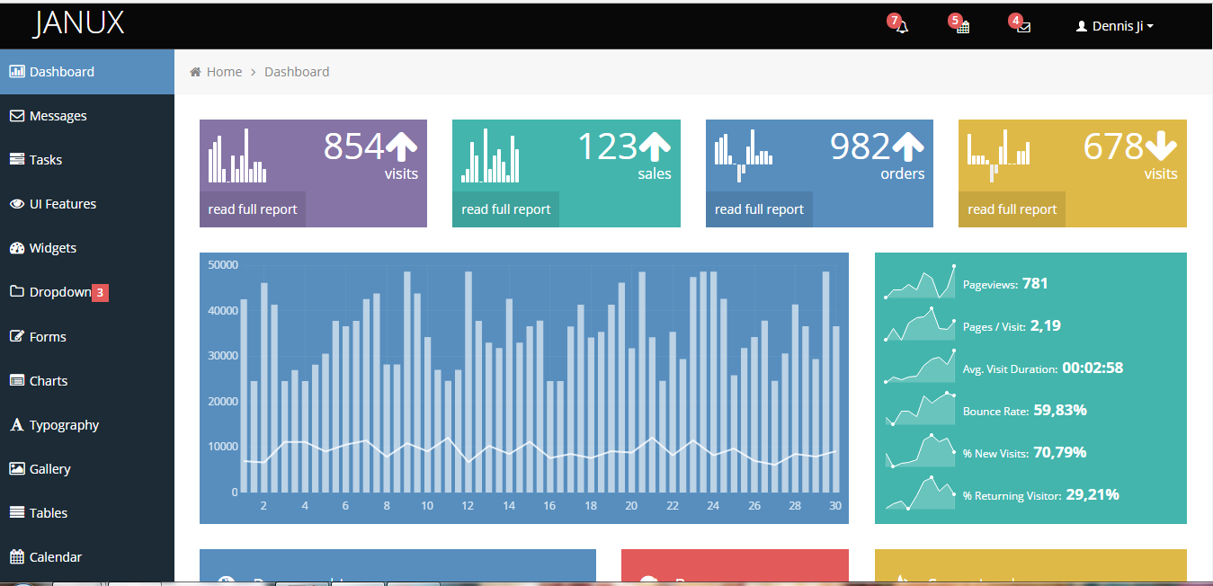 10 Free Bootstrap Admin Dashboard Templates and Themes | TechFolks.net