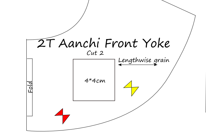 What is cut on fold and lengthwise grain