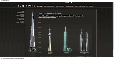 World Tallest Tower Burj Khalifa