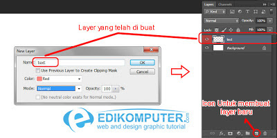 Mengenal Layer pada photoshop