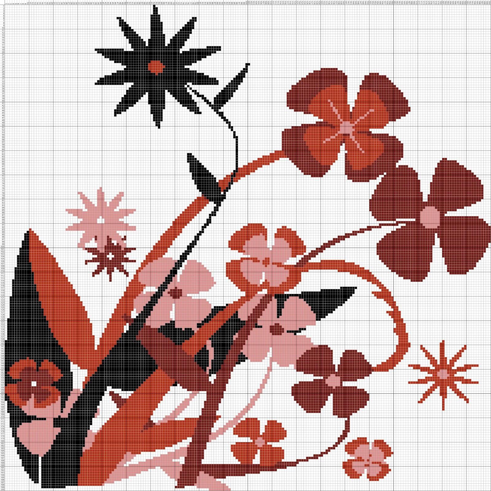 Gambar Pola Kristik Tanaman Bunga
