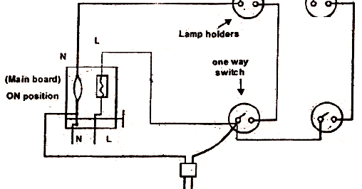 electrical topics  polarity wiring test