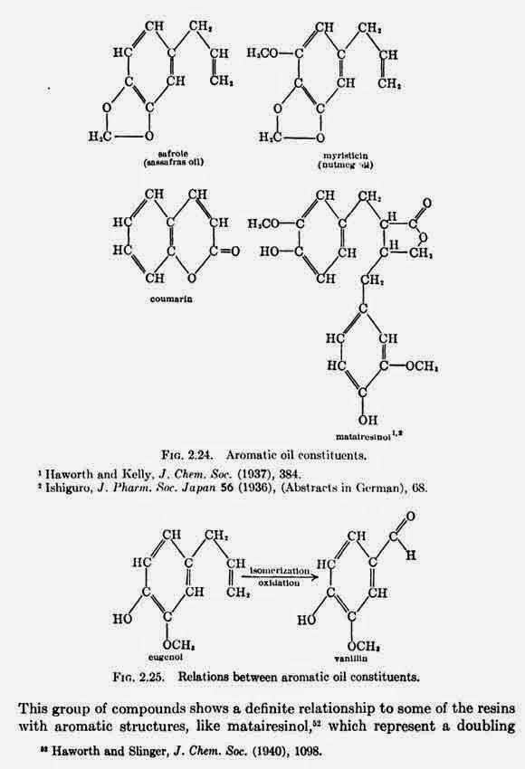Aromatic oil constituents.