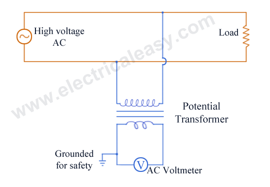 Solution Power Transformers in addition 157882189  missioning Checklist31110 together with Primary Medium Voltage Switchgear further Xlr Male To Jack Socket likewise 20 Valve. on electric instrument transformers
