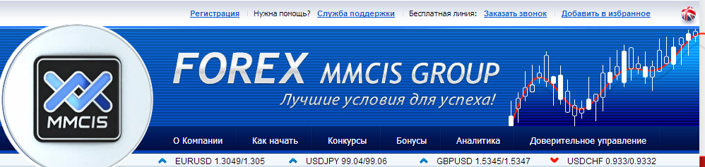 Forex mmcic group личный кабинет