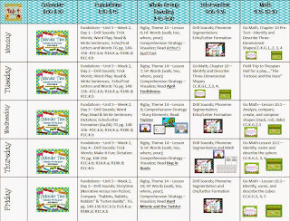 Fab4 Lesson Plans for the Week of March 31, 2014