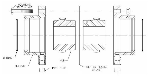how to install an interference fit coupling