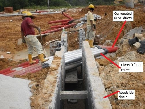 Electrical installations cable duct crossing roadside drain for Underground drainage layouts