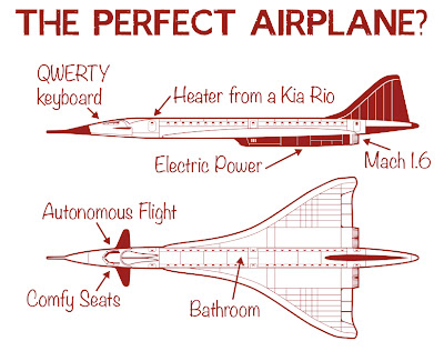 Airplanista Aviation Blog: Supersonic Speeds, Comfy Seats, a QWERTY Keyboard, and a Bathroom...Welcome to The Perfect Airplane!