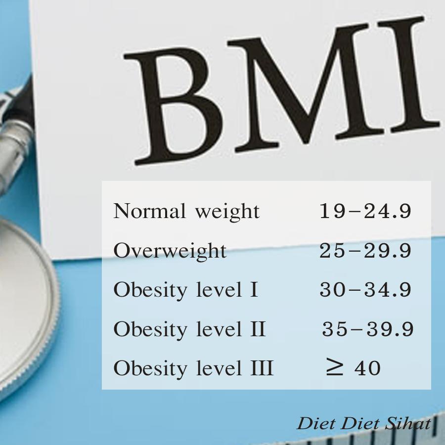 Tips Mendapat Berat Badan Unggul