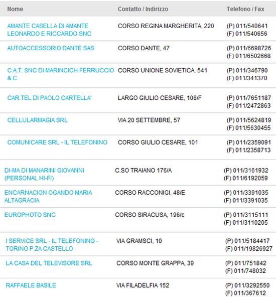 centri di servizio per la riparazione epilatoria