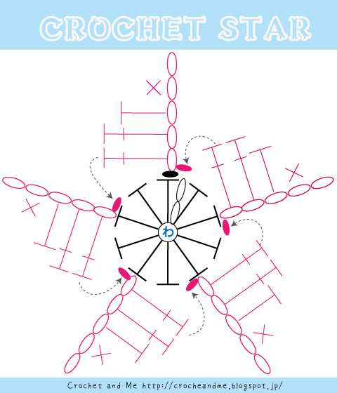 かぎ針編み星モチーフの編み図/crochet star chart