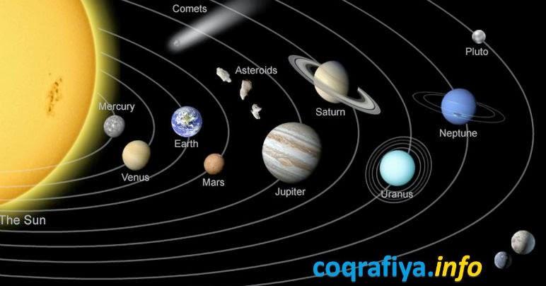 Bizim Günəş sistemində neçə planet var ?