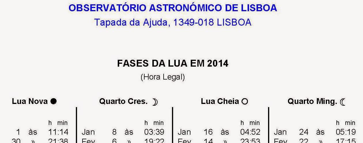 """No Brasil, no hemisfério Sul, vemos a lua crescente como um """"C ..."""