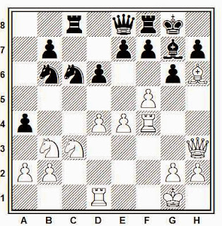 Posición de la partida de ajedrez Kupreichik - Tukmakov (URSS, 1985)