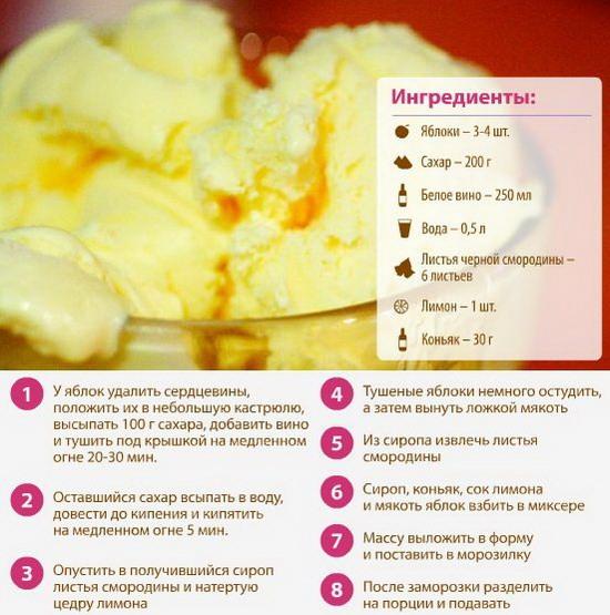 Простые рецепты мороженого в домашних условиях