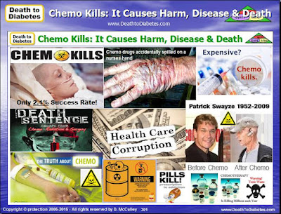 Chemo Kills: It Causes Harm, Disease & Death