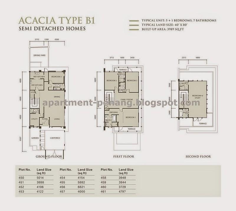 Acacia Amp Avalon Seri Tanjung Pinang Apartment Penang Com