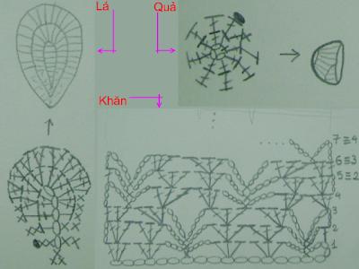 Học cách móc khăn len hình cỏ ba lá cực teen 2