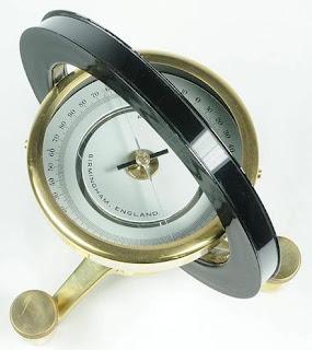Galvanometer tangen
