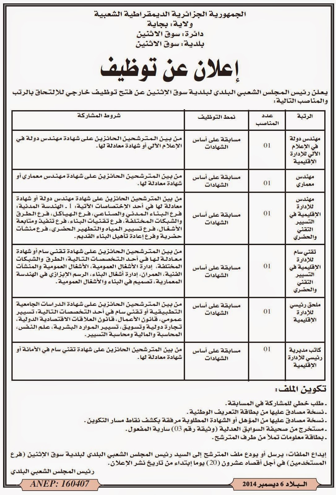 إعلان توظيف ببلدية سوق الاثنين ولاية بجاية