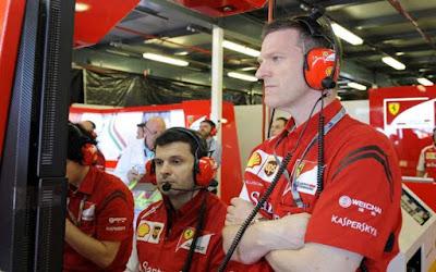 Η Ferrari είπε όχι στη Red Bull