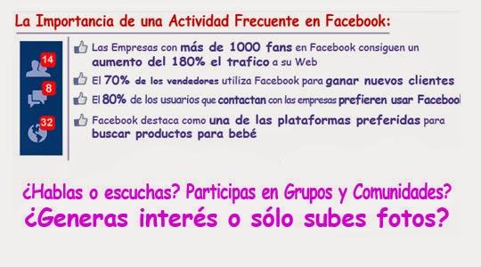 Importancia de Facebook en la PYME