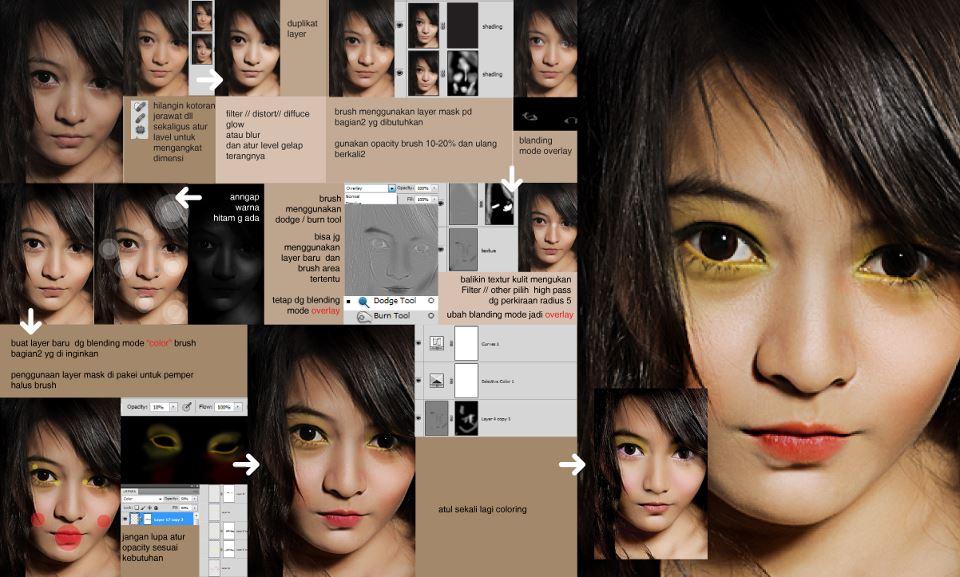 Desain Grafis Amp Multimedia Universitas Mercubuana Make Up
