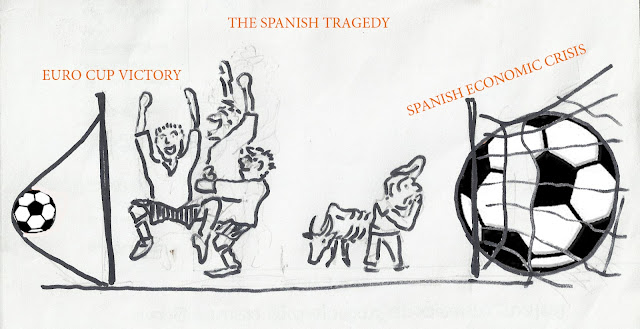 CARTOON ON EURO CUP AND SPANISH CRISIS