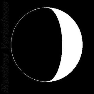 Essquema de Lua Minguante.