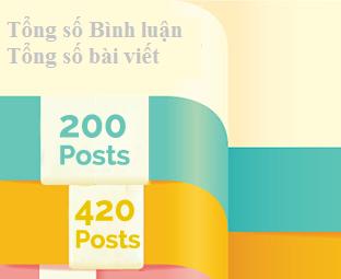cách hiển thị tổng số bài viết,tổng số comment trong blogger