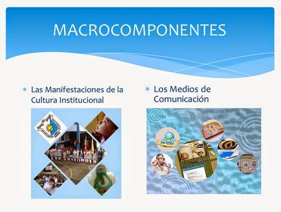 SCI - Sistema de Comunicación Institucional