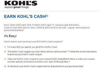 kohls cash coupons