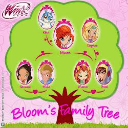 Bloom's Family Tree!