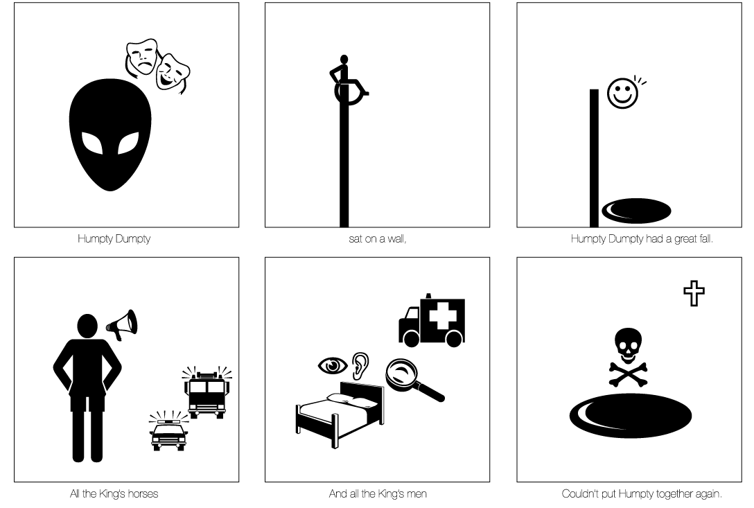 Symbols Joyce Hugsmith In Class Exercises1 Humpty Dumpty