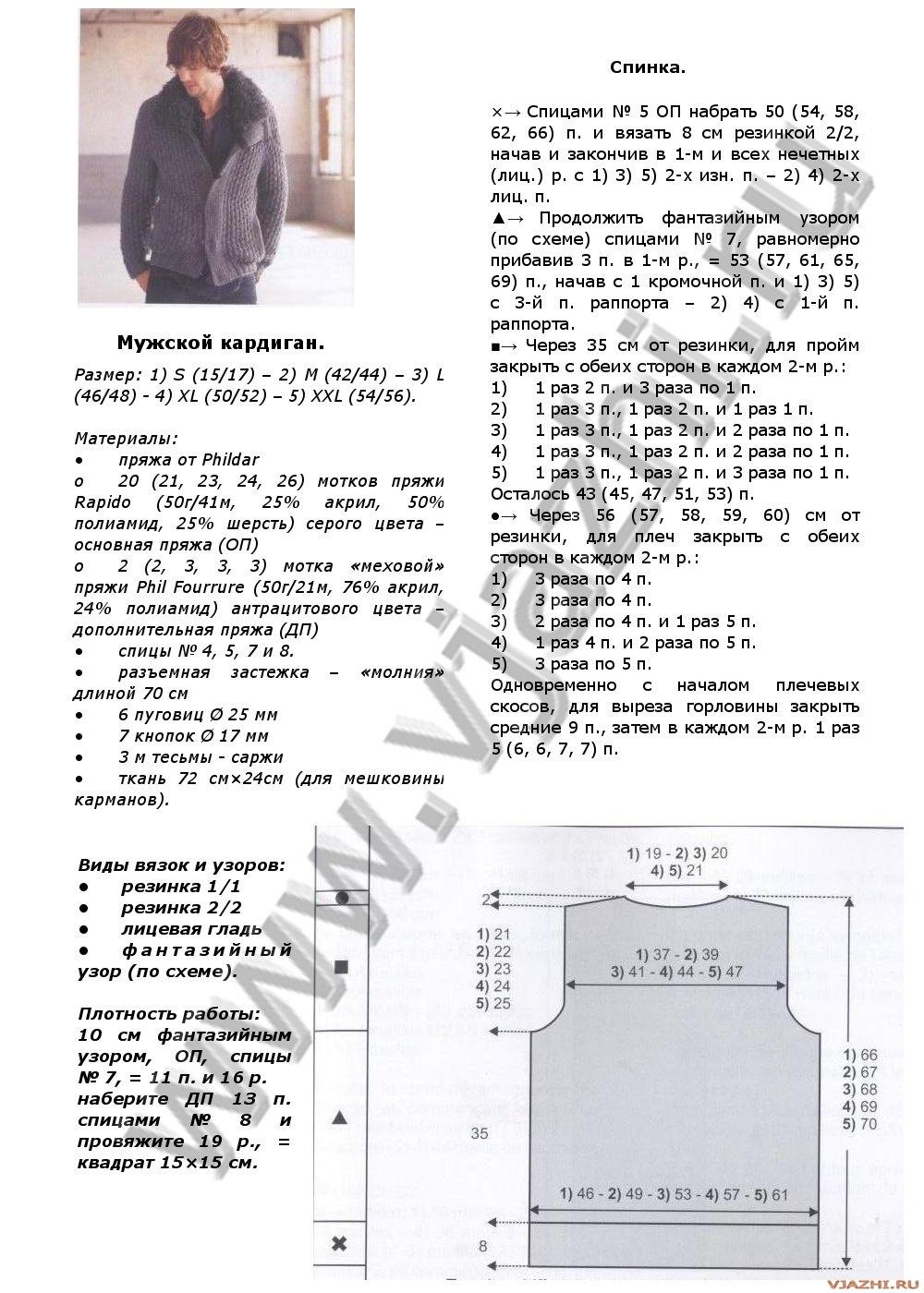 Схема с описанием вязания шапки чалмы