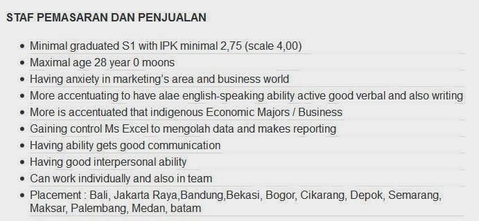 lowongan-kerja-terbaru-staff-pemasaran-bank-bca-bandung-2014