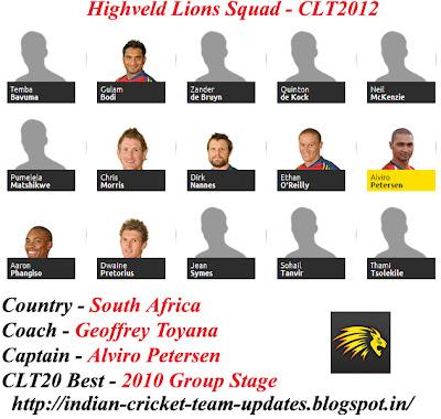 Highveld-Lions-Squad-CLT20-2012