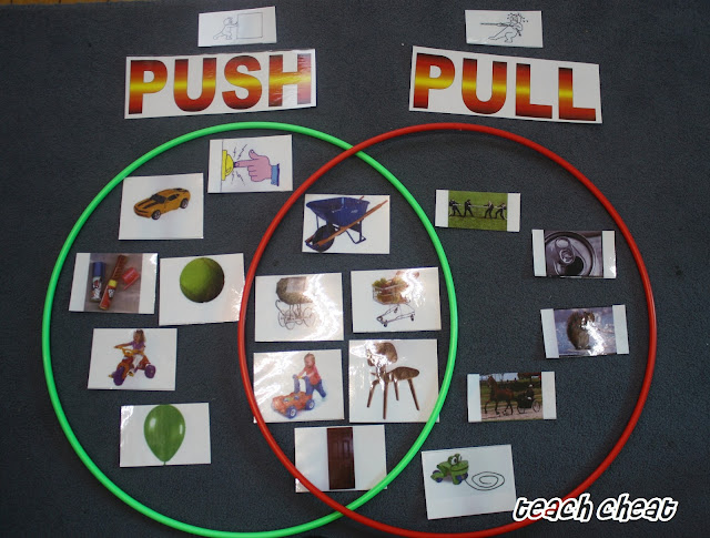 teach cheat push pull rh teachcheatsheet blogspot com push and pull venn diagram worksheet Kindergarten Worksheets Push Pull Force