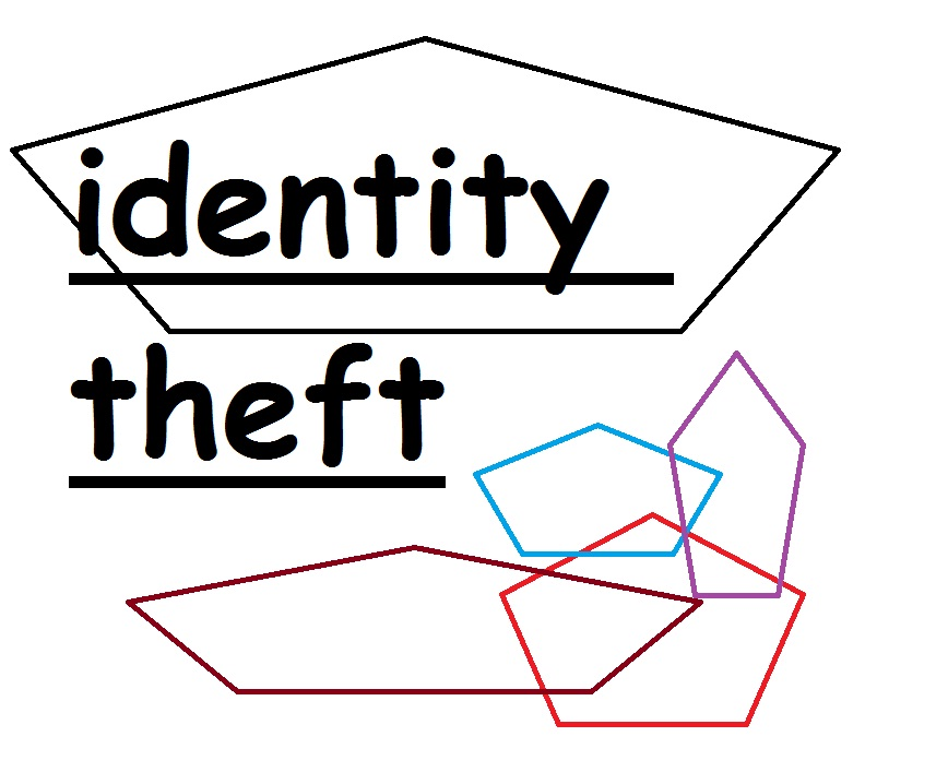 effects of identity theft on social Identity theft on social networking sites:  proposes solutions to limit the negative effects of  identity theft on the internet can arise in two.