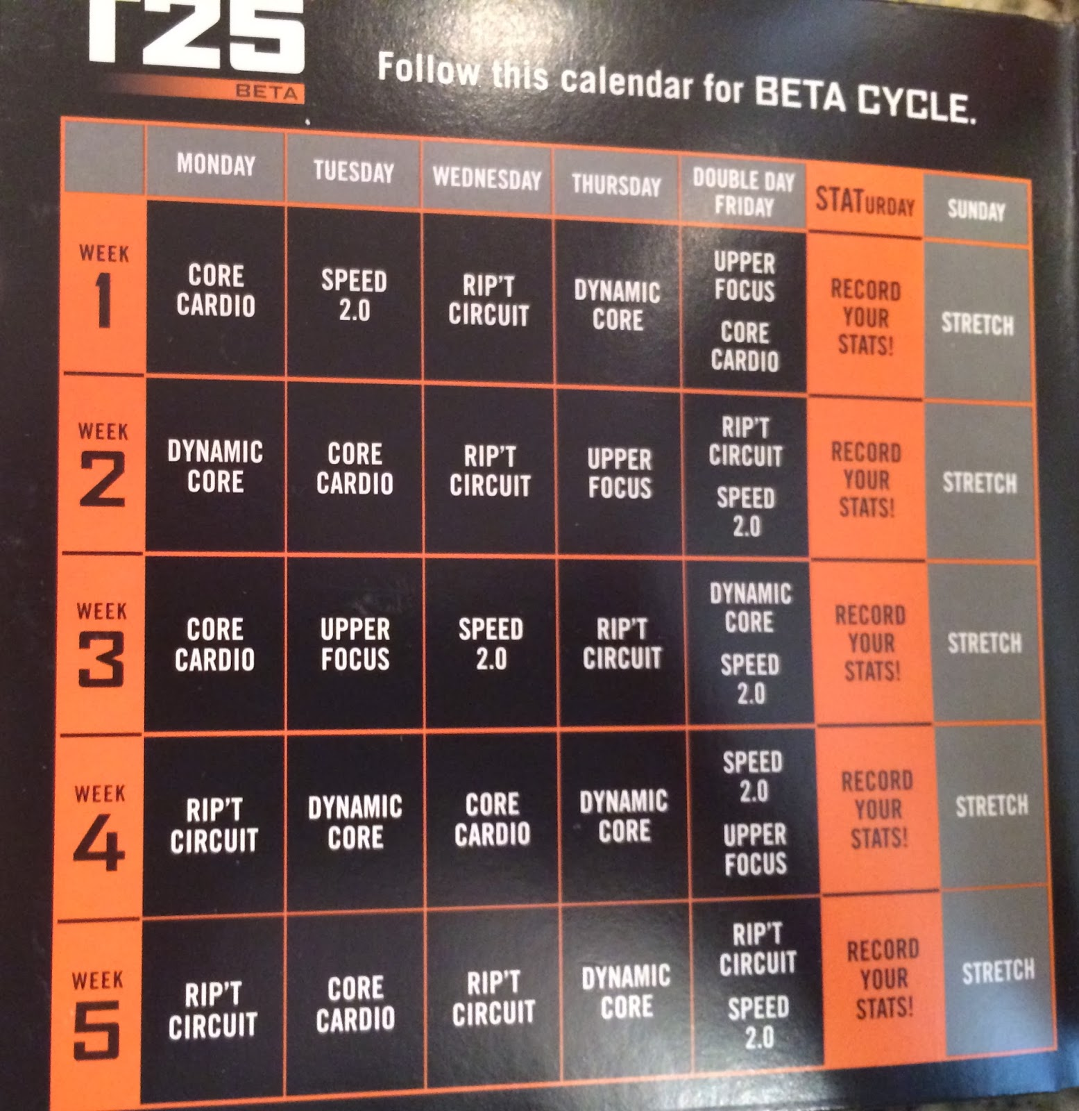 focus t25 beta schedule The most comprehensive focus t25 review on the internet absolutely everything you need to know about the the focus t25 workout.