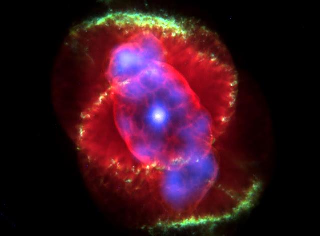 Labels For Cat S Eye Nebula