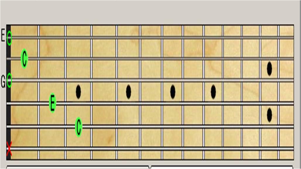 Belajar Chord Kunci Gitar Dasar Untuk Pemula | Black Hairstyle and ...